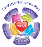 Better-Tomorrow-Plan.png (Better Tomorrow Plan Visual)