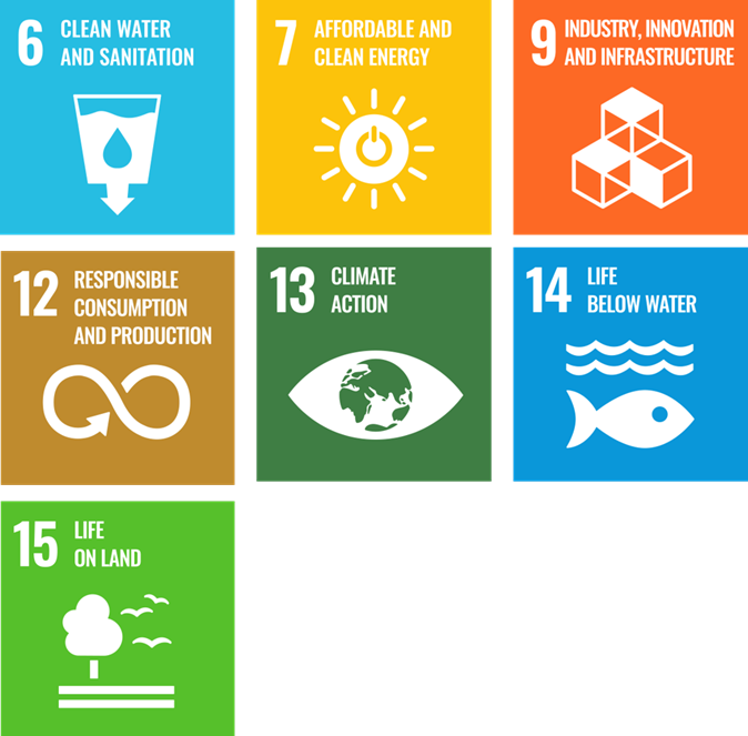 Reduce our environmental impact contributes to the following United Nations Sustainable Goals