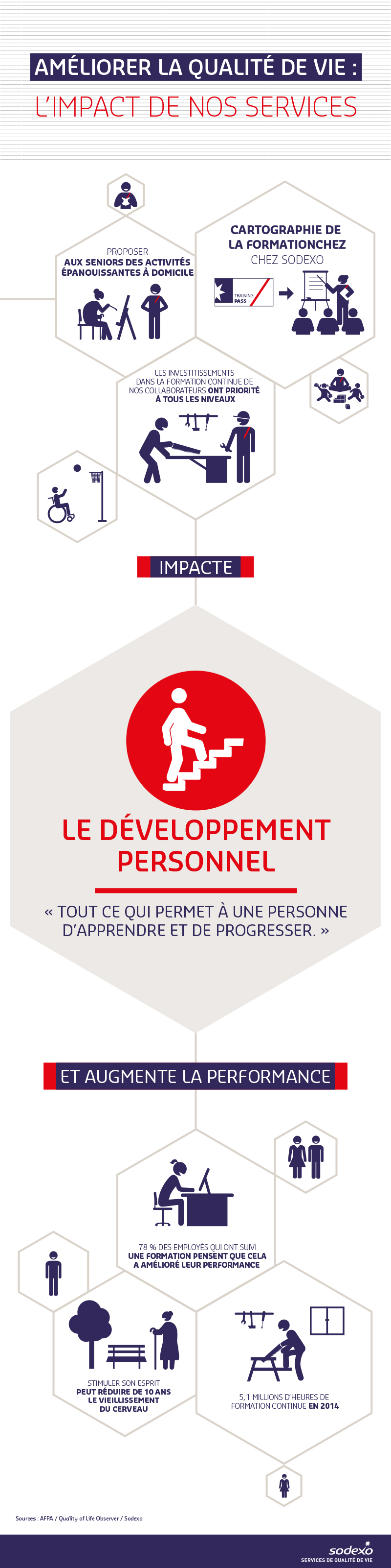 LE_DEVELOPMENT_PERSONNEL.jpg (Personal_growth_FR)